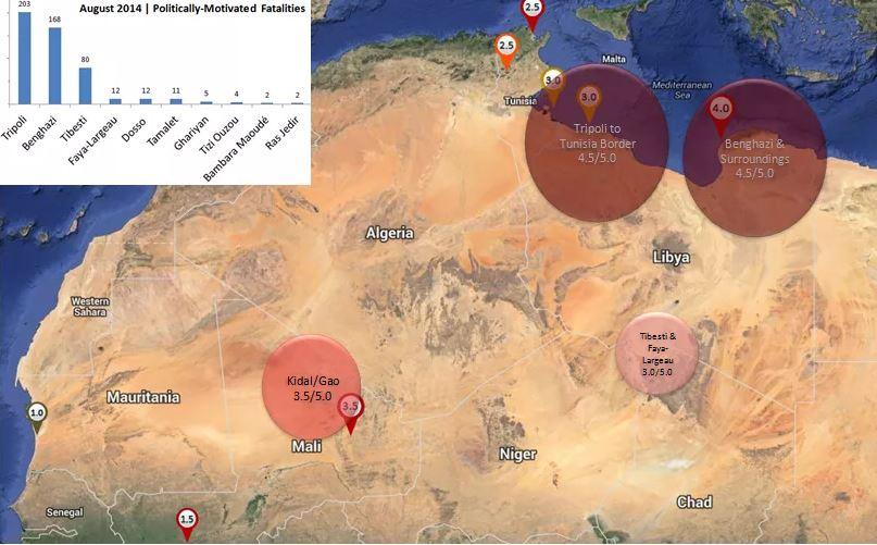 Verocy Heat Map