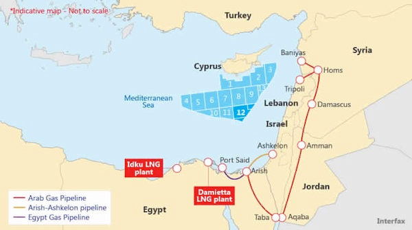 Egypt's gas exports future looks bright, planning however